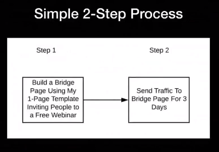 eapro 2 steps