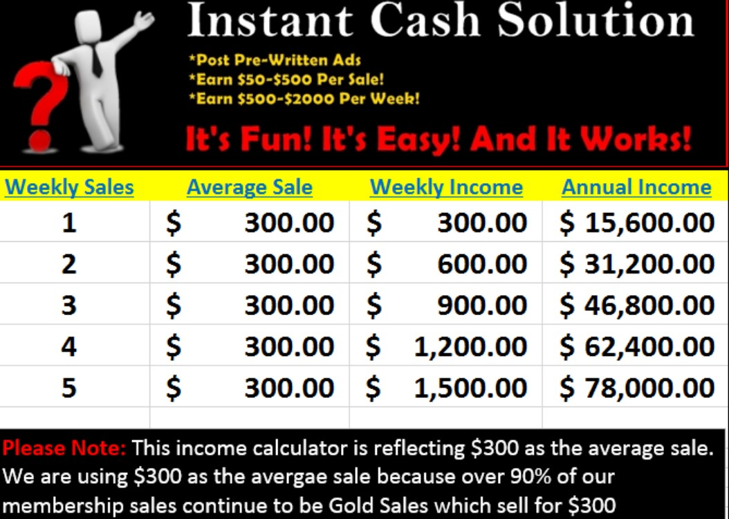 Instant cash solution overview